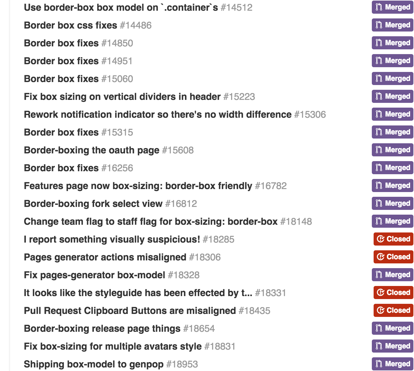 Border Box All The Things Original Prs Wiring Diagram List Of Pull Requests And Issues Related To Fixing Model